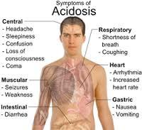 Chapter-464-Asidosis-laktik