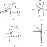 Shoulder Adduction
