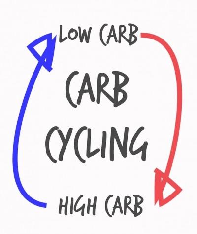 Kitar Karbohidrat