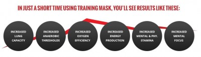 Kesan-Elevation-Training-Mask