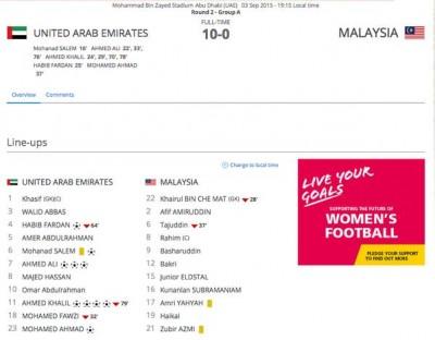 Bola Sepak Malaysia vs UAE