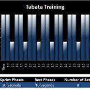 Sistem Tabata