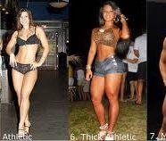 Bentuk Badan VS Metabolisme