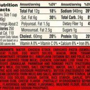 Membaca Label Makanan