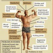 Kesan Buruk Steroid Anabolik