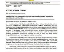 Penangguhan Mr Malaysia 2020