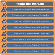 Manfaat Larian Tempo Untuk Atlet